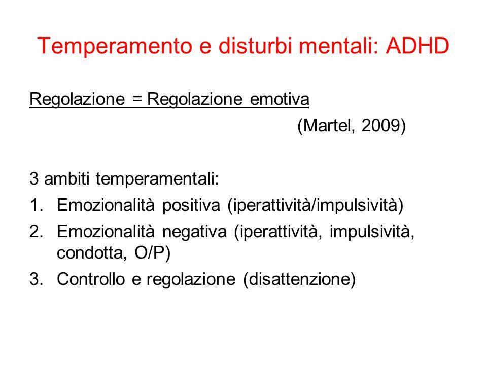 Temperamento e disturbi mentali: ADHD