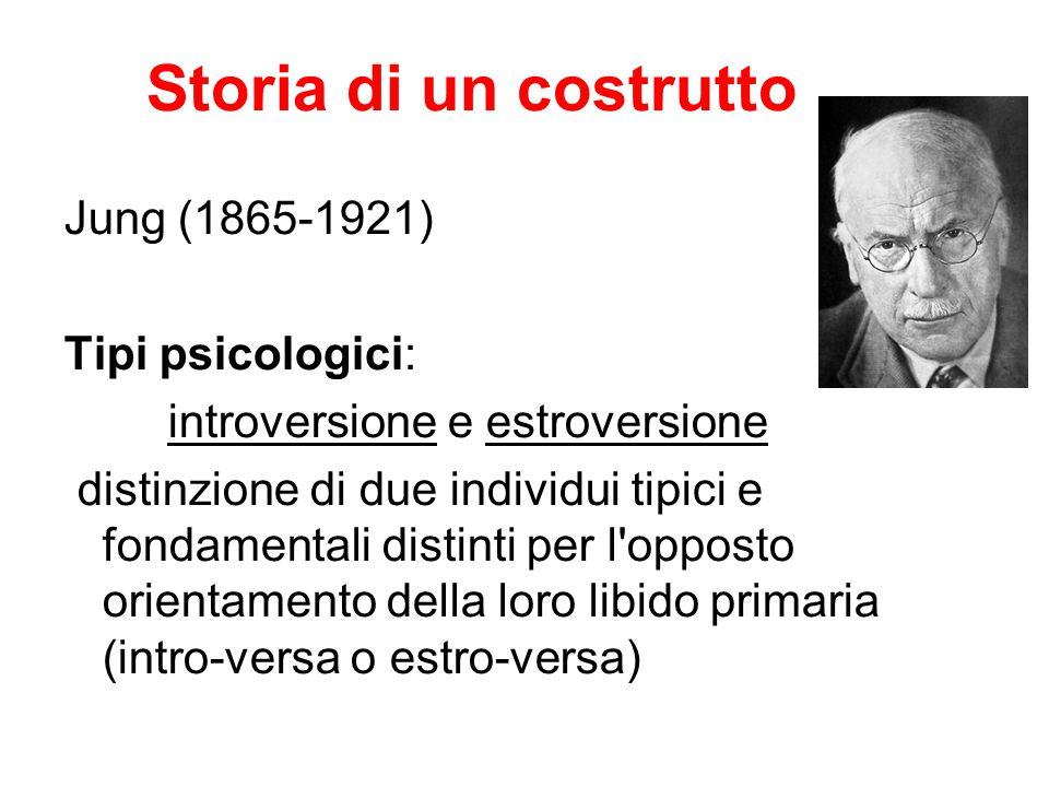 Storia di un costrutto Jung (1865-1921) Tipi psicologici: