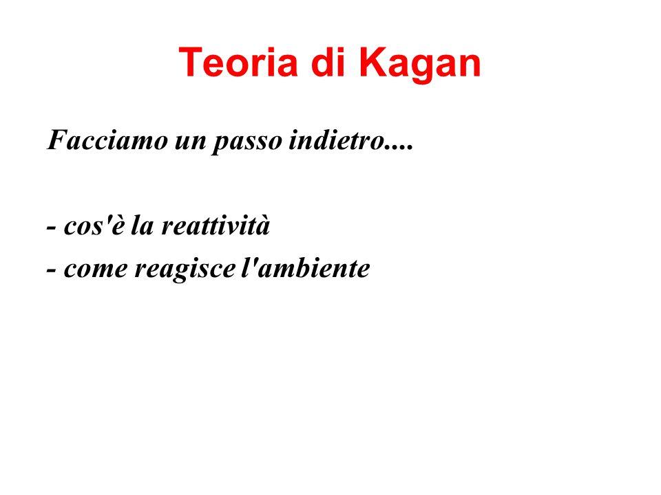 Teoria di Kagan Facciamo un passo indietro.... - cos è la reattività