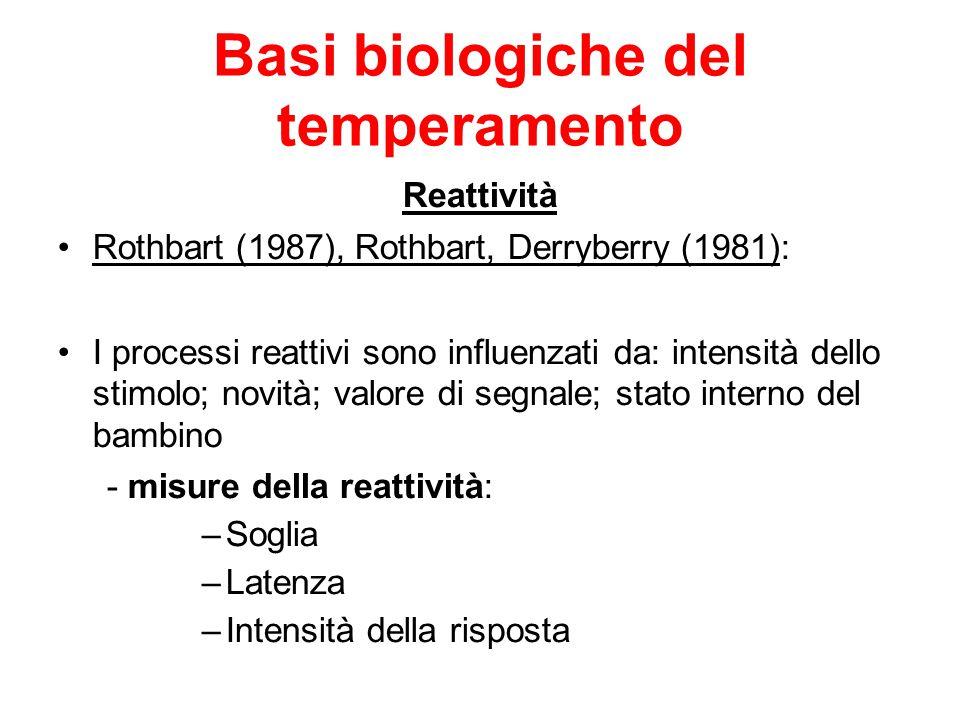Basi biologiche del temperamento