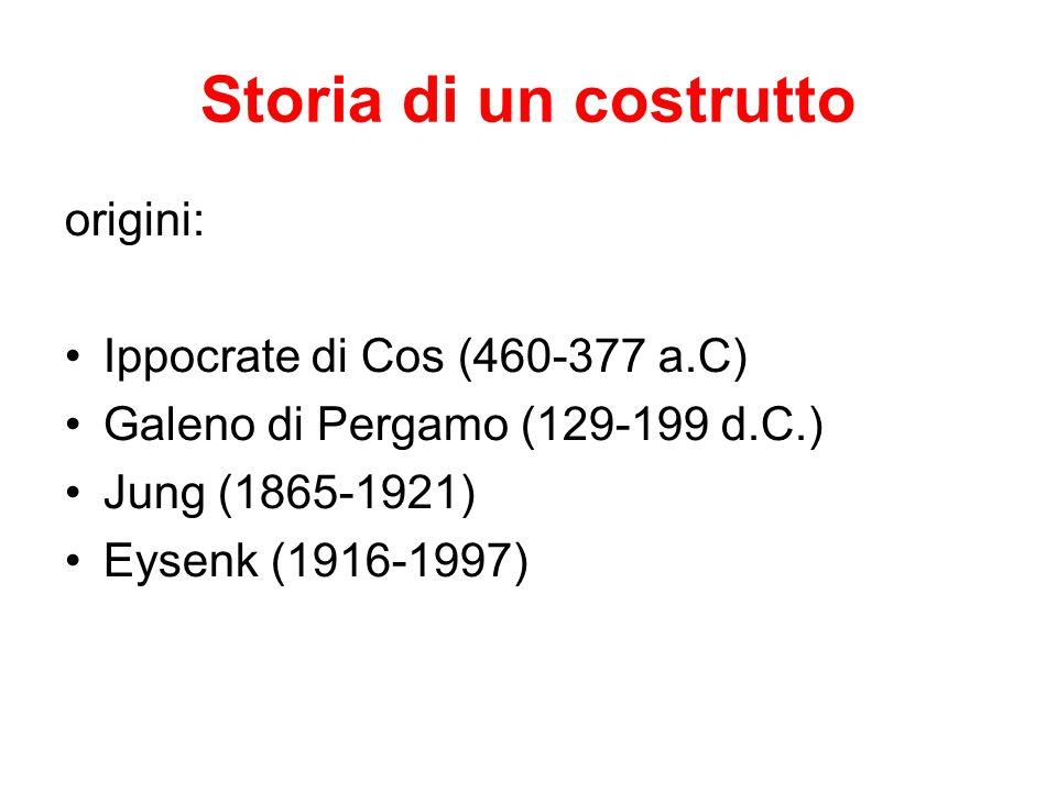 Storia di un costrutto origini: Ippocrate di Cos (460-377 a.C)