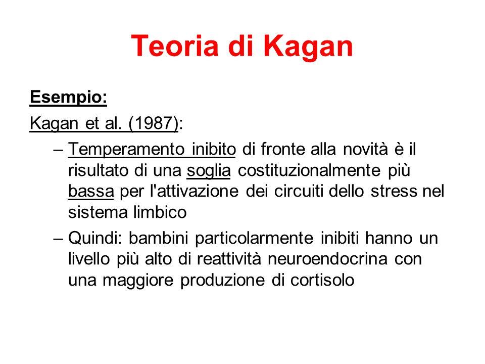 Teoria di Kagan Esempio: Kagan et al. (1987):