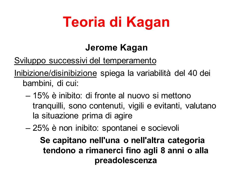 Teoria di Kagan Jerome Kagan Sviluppo successivi del temperamento