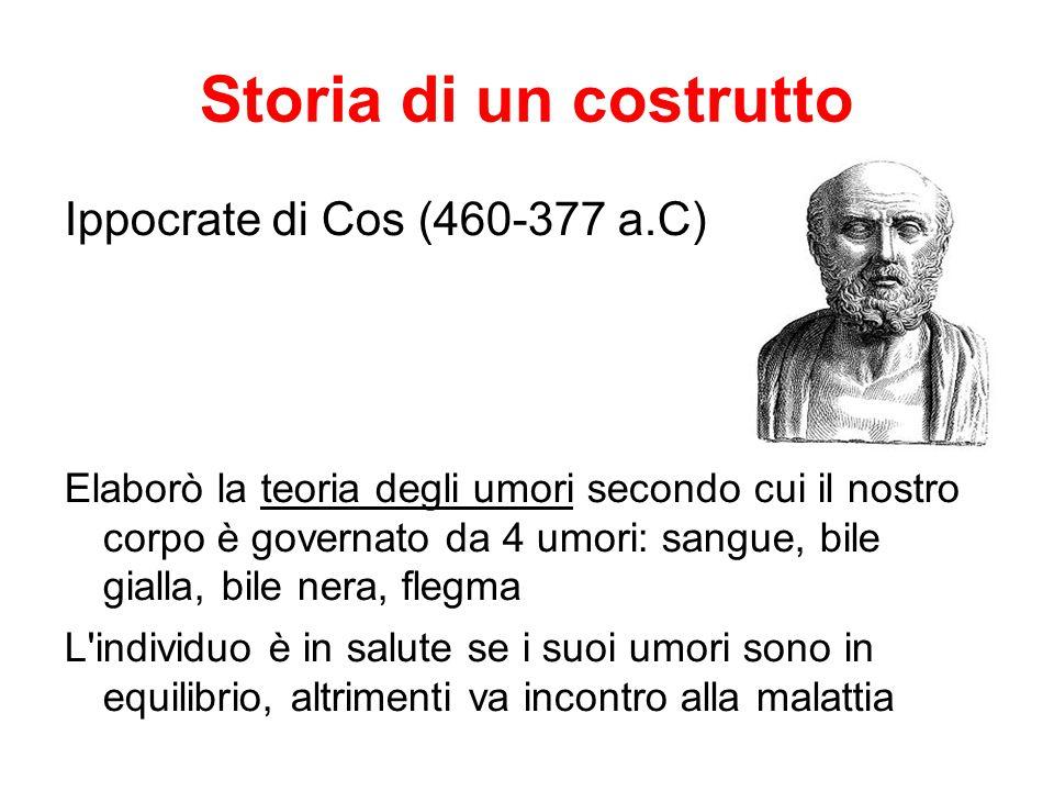 Storia di un costrutto Ippocrate di Cos (460-377 a.C)