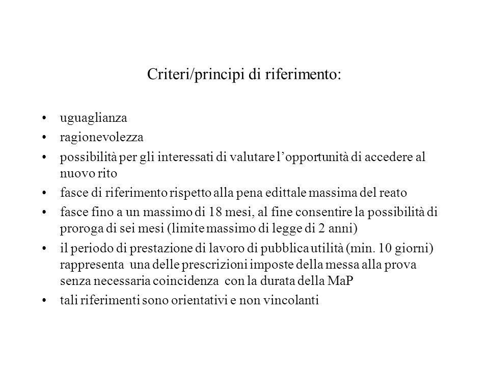 Criteri/principi di riferimento: