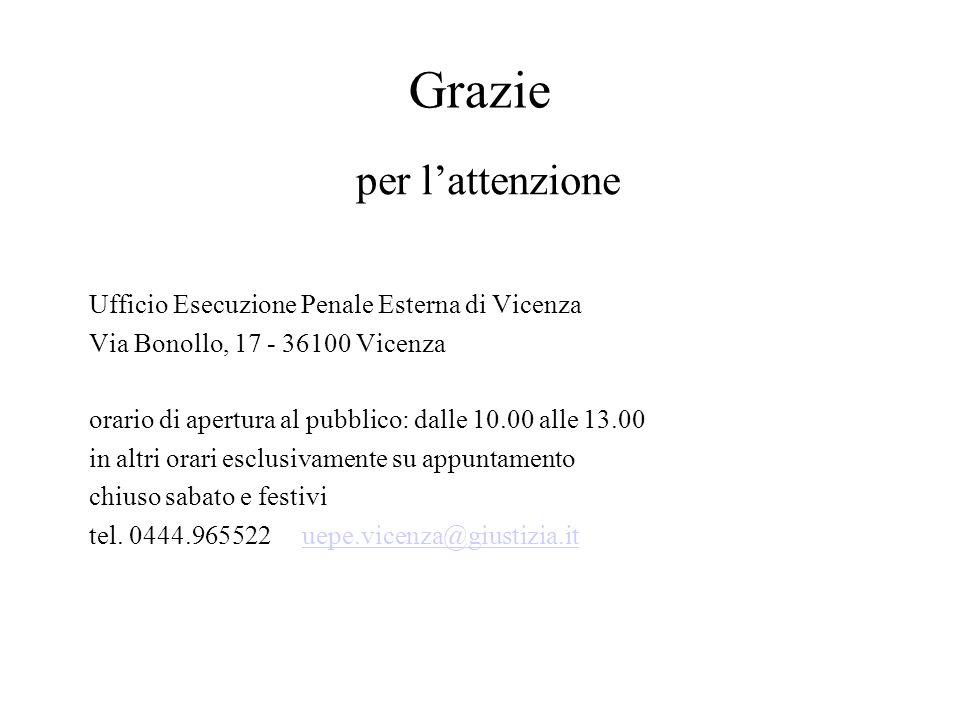 Grazie per l'attenzione Ufficio Esecuzione Penale Esterna di Vicenza