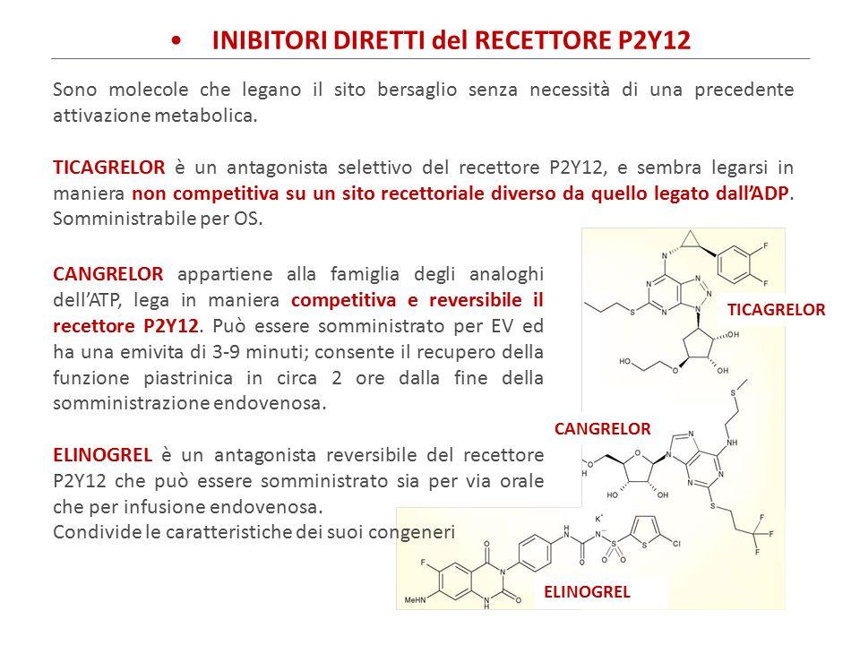 INIBITORI DIRETTI del RECETTORE P2Y12