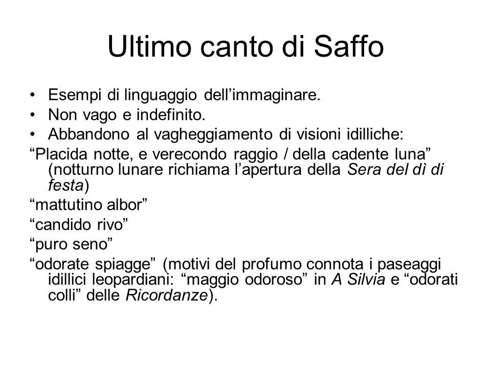 Ultimo canto di Saffo Esempi di linguaggio dell'immaginare.