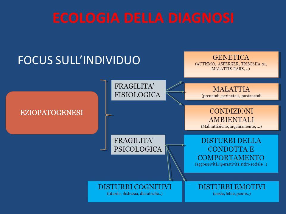 ECOLOGIA DELLA DIAGNOSI