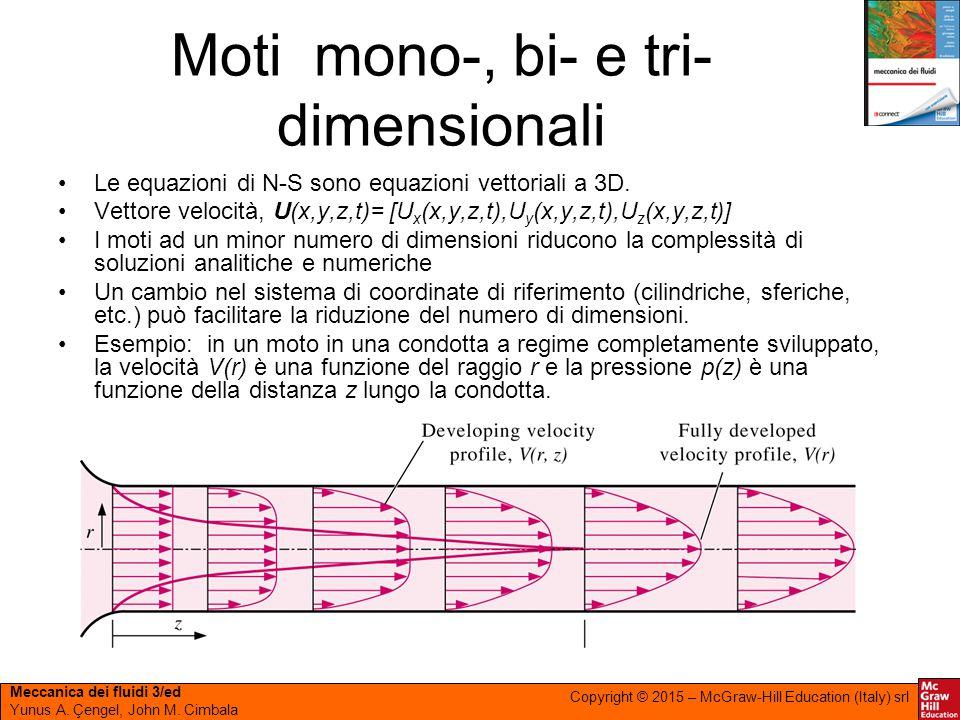 Moti mono-, bi- e tri-dimensionali