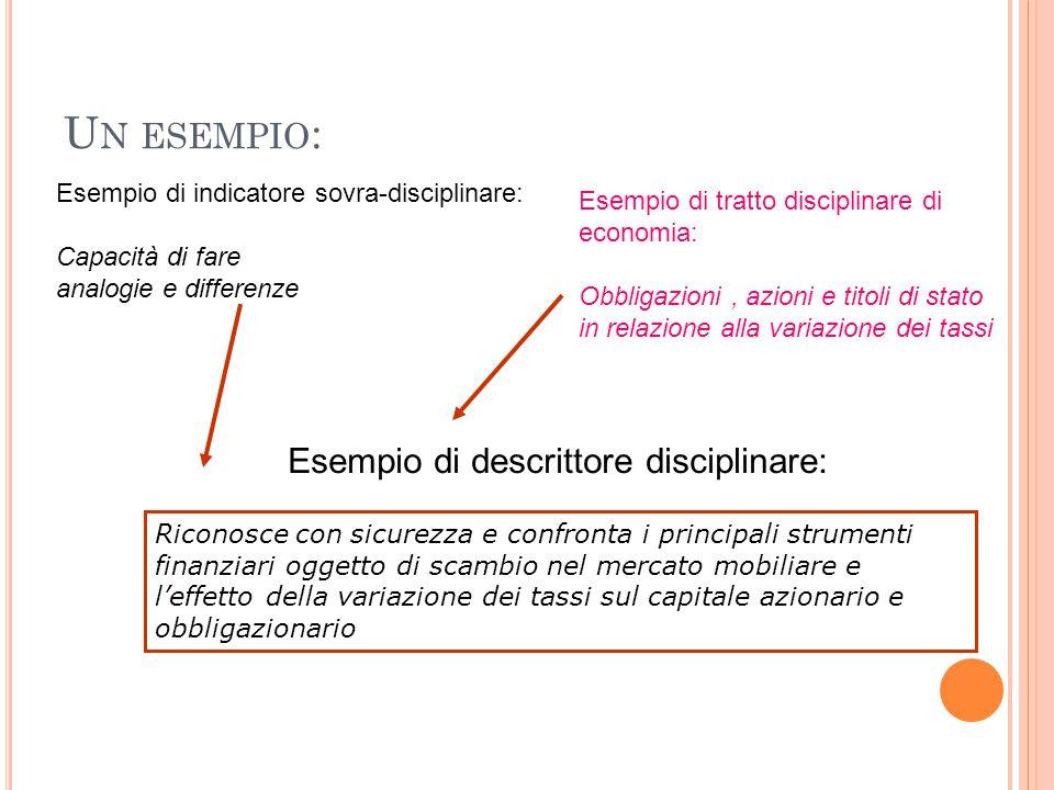 Un esempio: Esempio di descrittore disciplinare: