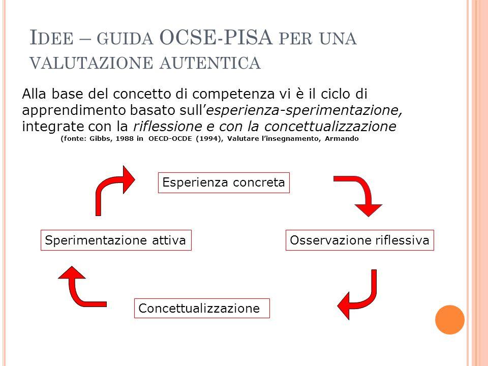 Idee – guida OCSE-PISA per una valutazione autentica