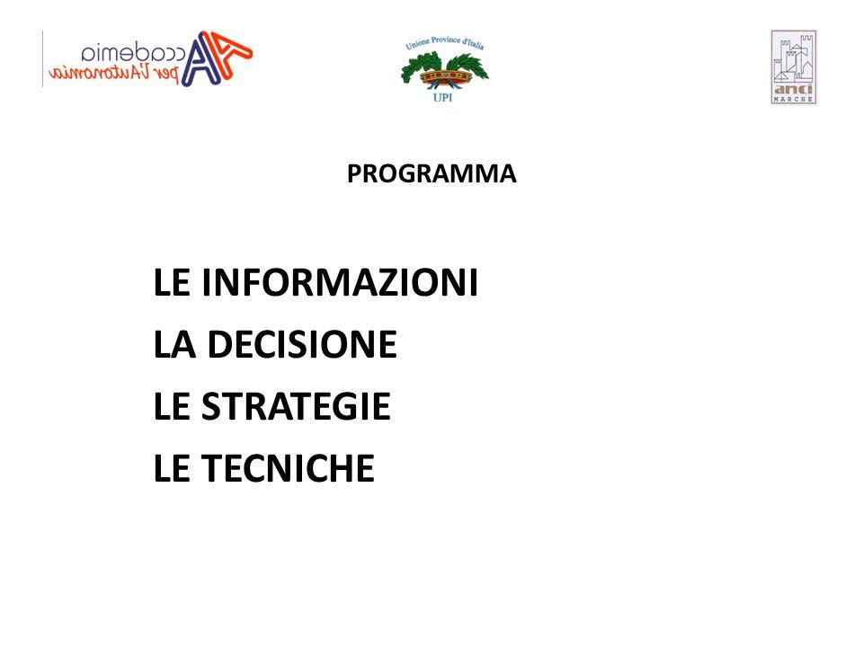 PROGRAMMA LE INFORMAZIONI LA DECISIONE LE STRATEGIE LE TECNICHE