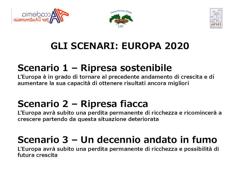 Scenario 1 – Ripresa sostenibile