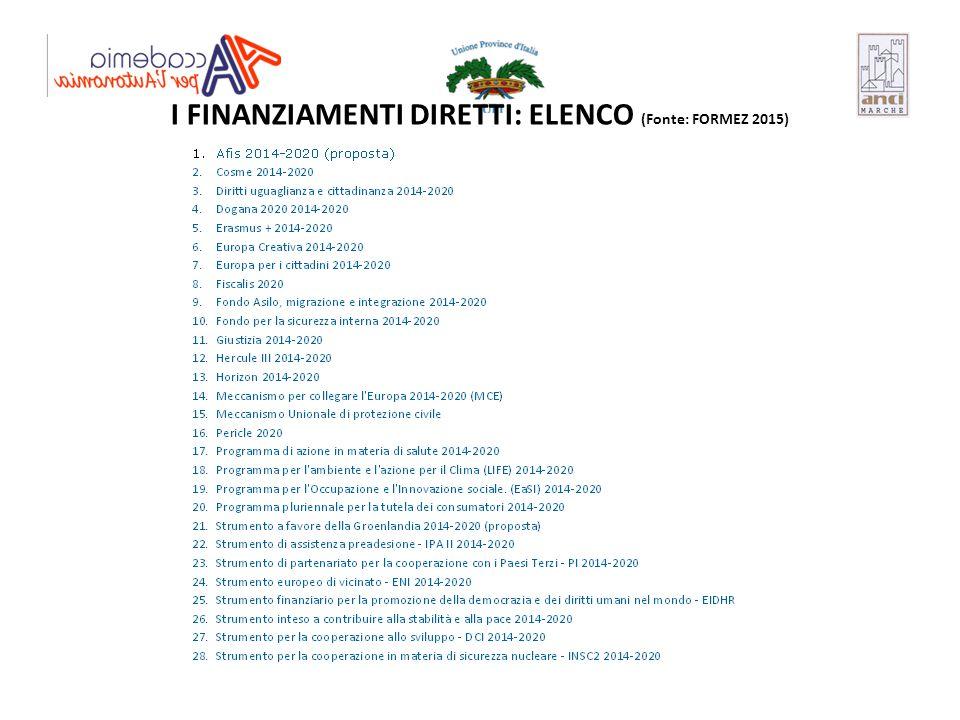 I FINANZIAMENTI DIRETTI: ELENCO (Fonte: FORMEZ 2015)