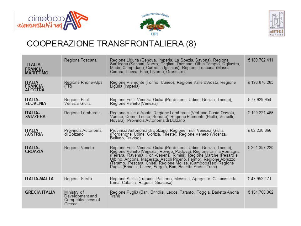 COOPERAZIONE TRANSFRONTALIERA (8)