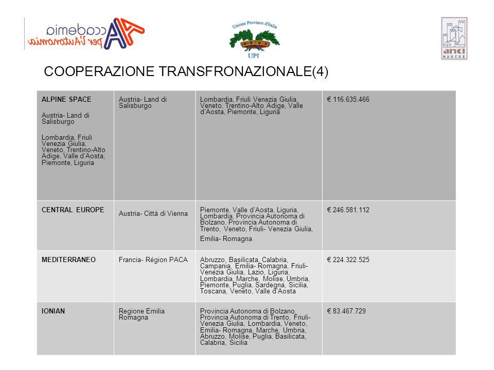 COOPERAZIONE TRANSFRONAZIONALE(4)