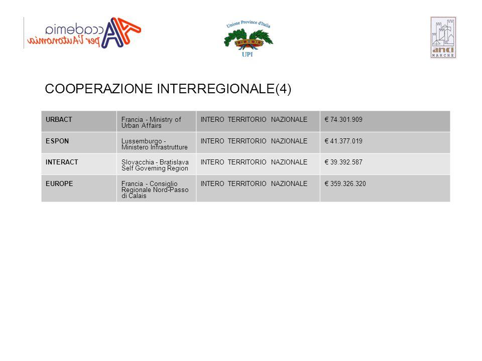 COOPERAZIONE INTERREGIONALE(4)