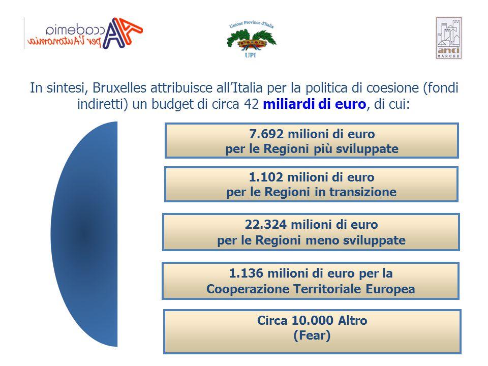In sintesi, Bruxelles attribuisce all'Italia per la politica di coesione (fondi indiretti) un budget di circa 42 miliardi di euro, di cui: