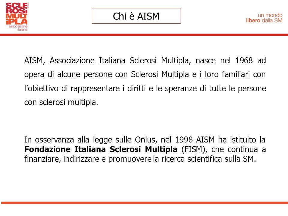 Chi è AISM