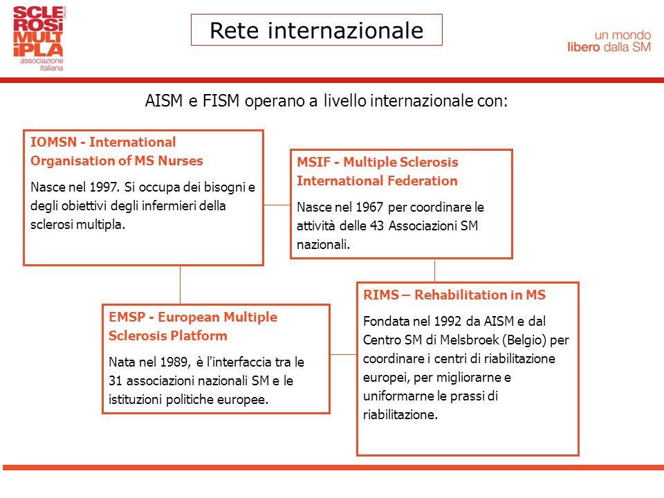 Rete internazionale AISM e FISM operano a livello internazionale con: