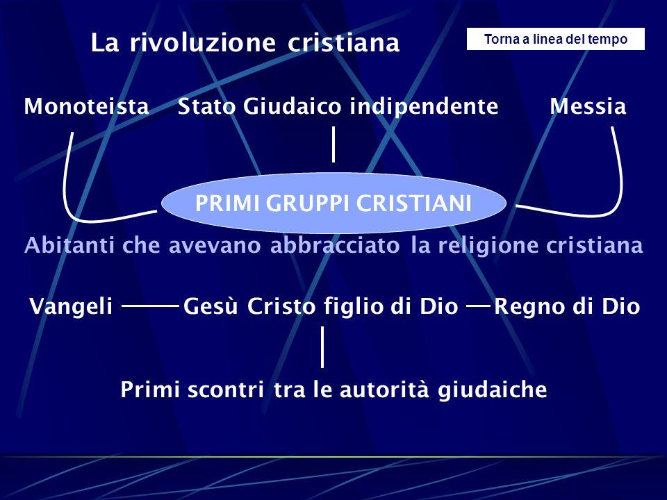 La rivoluzione cristiana