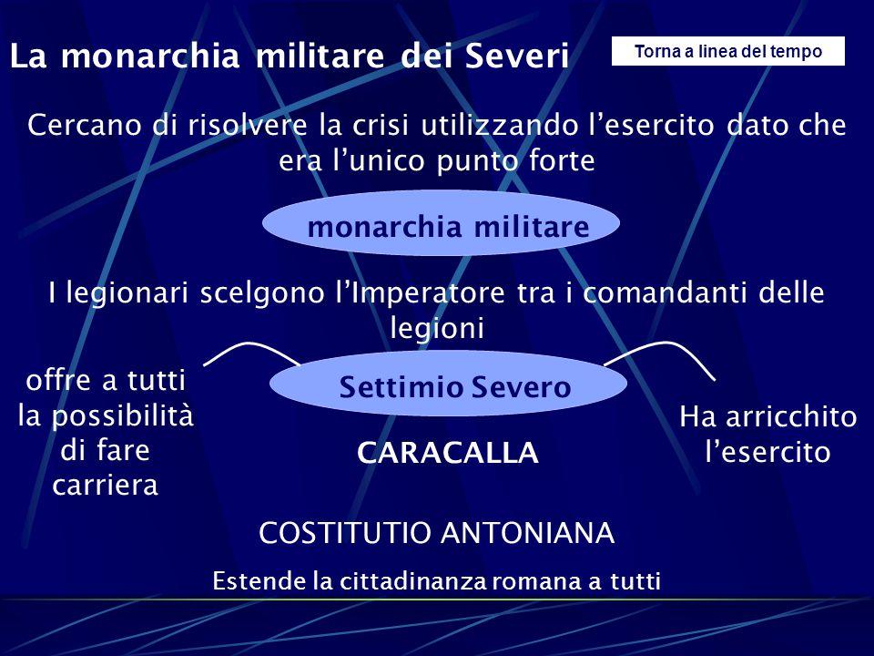 La monarchia militare dei Severi