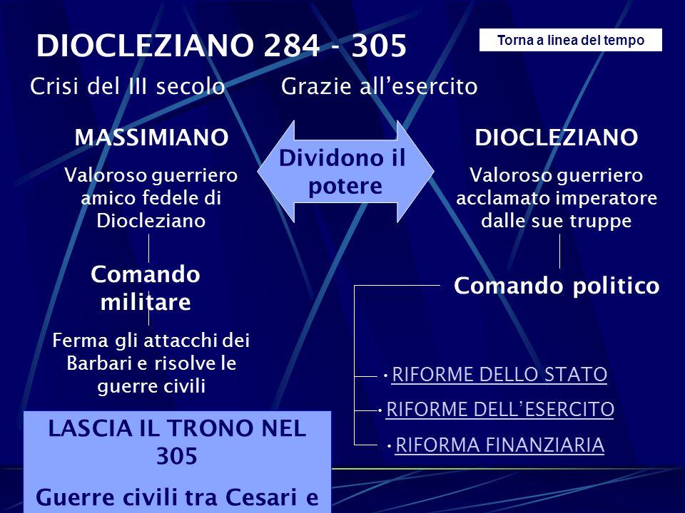 Guerre civili tra Cesari e figli di Diocleziano