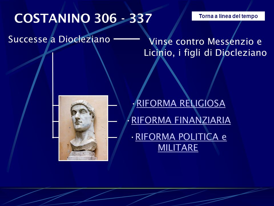 COSTANINO 306 - 337 Successe a Diocleziano