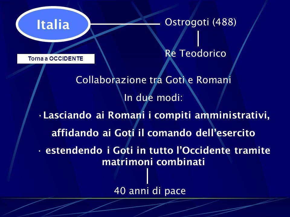 Italia Ostrogoti (488) Re Teodorico Collaborazione tra Goti e Romani