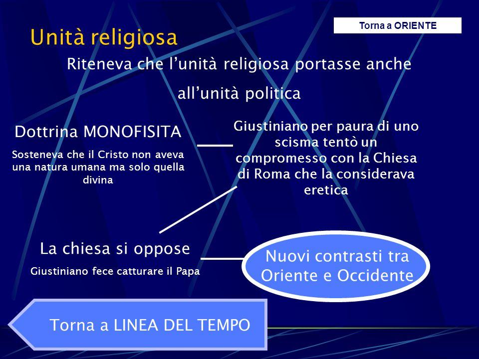 Unità religiosa Riteneva che l'unità religiosa portasse anche