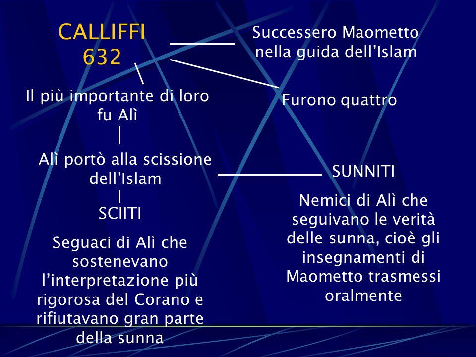 CALLIFFI 632 Successero Maometto nella guida dell'Islam