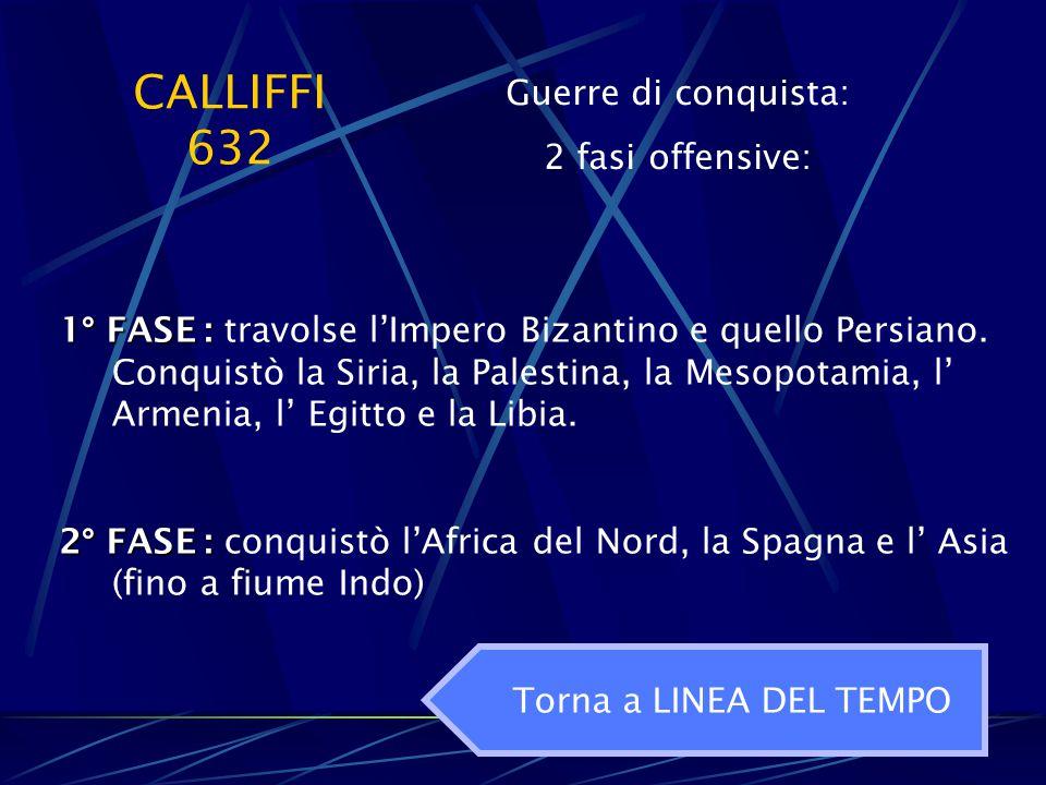CALLIFFI 632 Guerre di conquista: 2 fasi offensive: