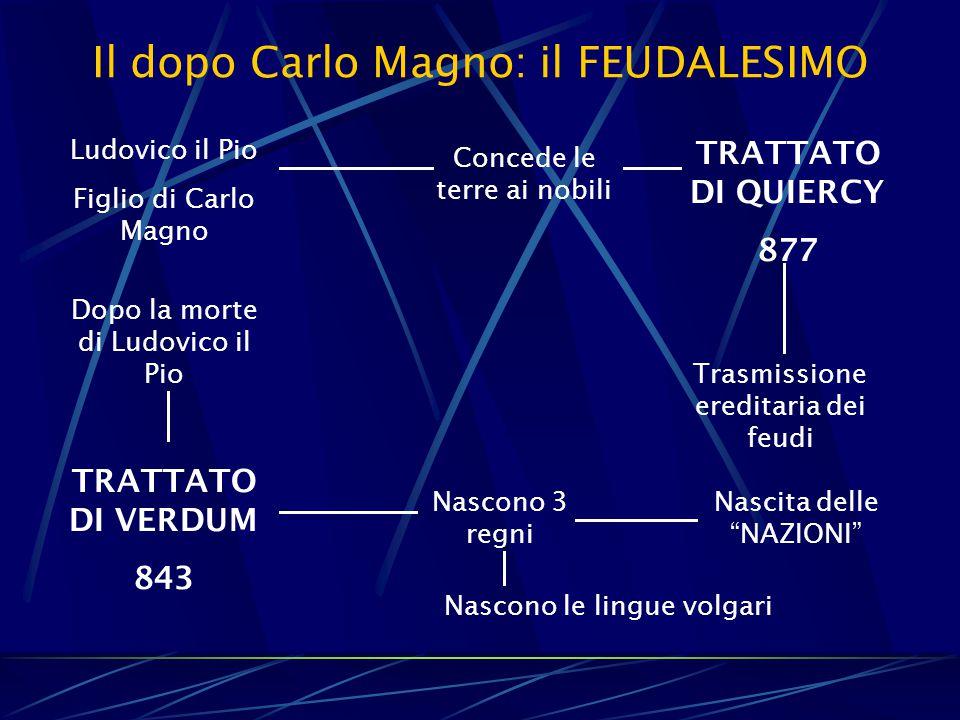 Il dopo Carlo Magno: il FEUDALESIMO