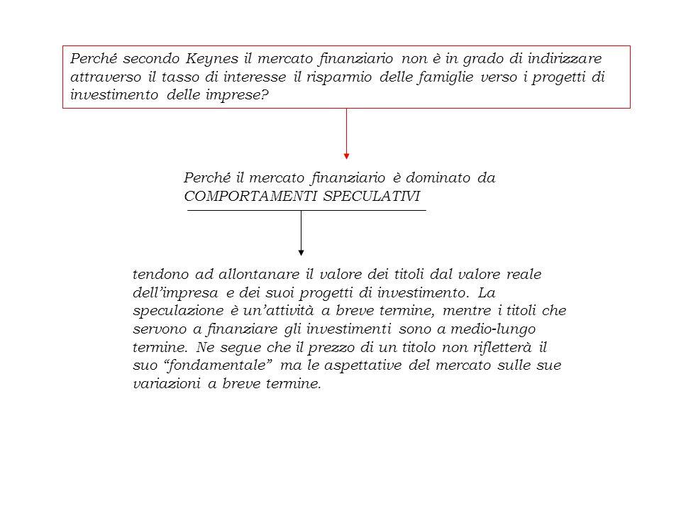 Perché secondo Keynes il mercato finanziario non è in grado di indirizzare attraverso il tasso di interesse il risparmio delle famiglie verso i progetti di investimento delle imprese