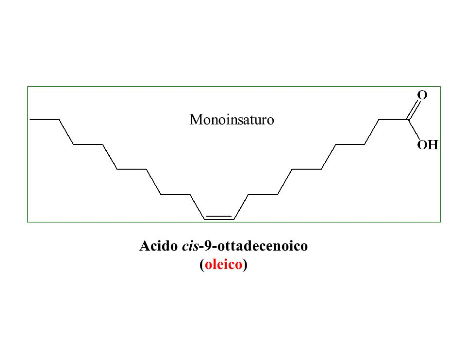 Acido cis-9-ottadecenoico