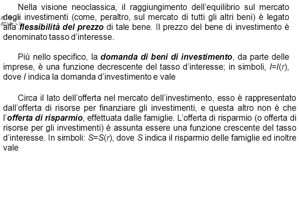 Nella visione neoclassica, il raggiungimento dell'equilibrio sul mercato degli investimenti (come, peraltro, sul mercato di tutti gli altri beni) è legato alla flessibilità del prezzo di tale bene. Il prezzo del bene di investimento è denominato tasso d'interesse.