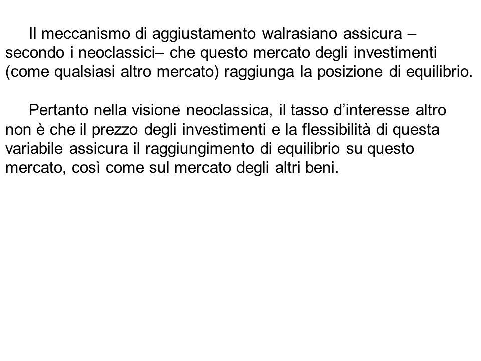 Il meccanismo di aggiustamento walrasiano assicura –secondo i neoclassici– che questo mercato degli investimenti (come qualsiasi altro mercato) raggiunga la posizione di equilibrio.