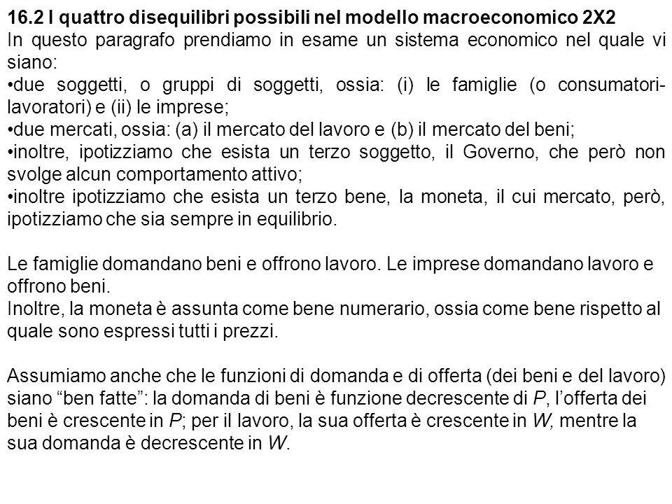 16.2 I quattro disequilibri possibili nel modello macroeconomico 2X2