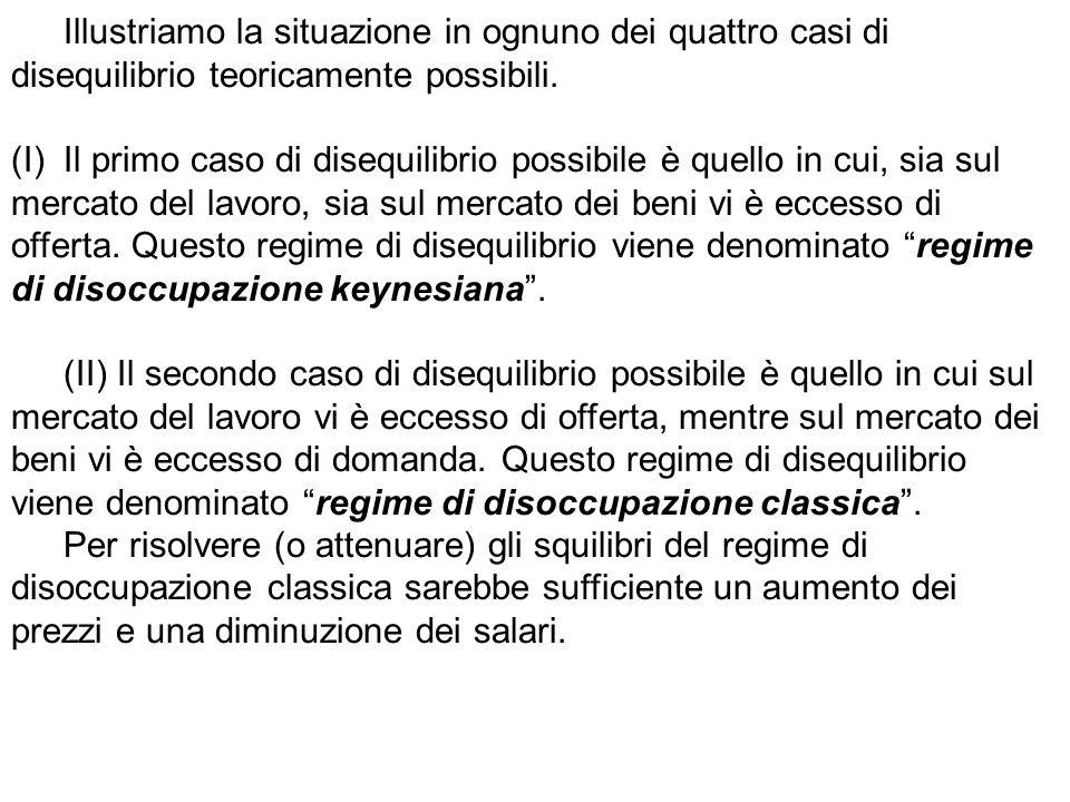 Illustriamo la situazione in ognuno dei quattro casi di disequilibrio teoricamente possibili.