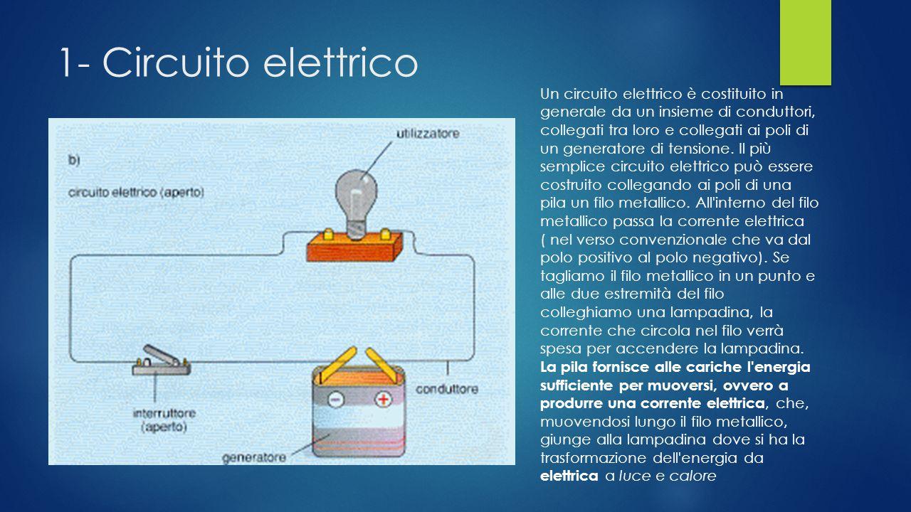 1- Circuito elettrico