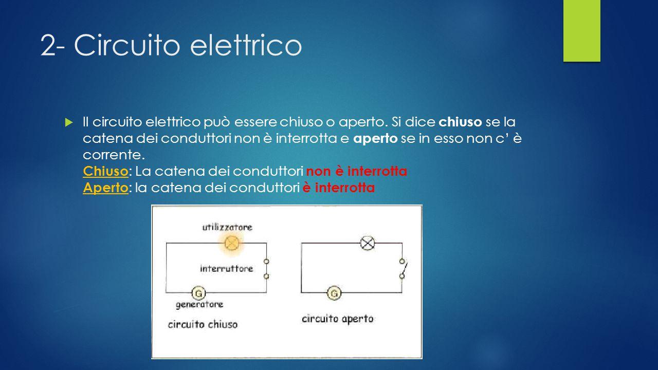 2- Circuito elettrico