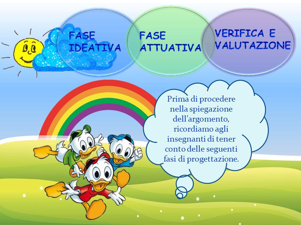 VERIFICA E VALUTAZIONE FASE IDEATIVA FASE ATTUATIVA