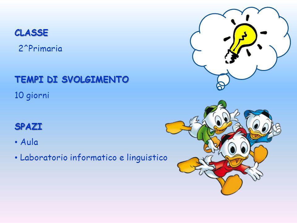 CLASSE 2^Primaria TEMPI DI SVOLGIMENTO 10 giorni SPAZI Aula Laboratorio informatico e linguistico