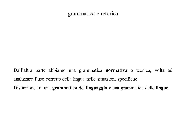 grammatica e retorica