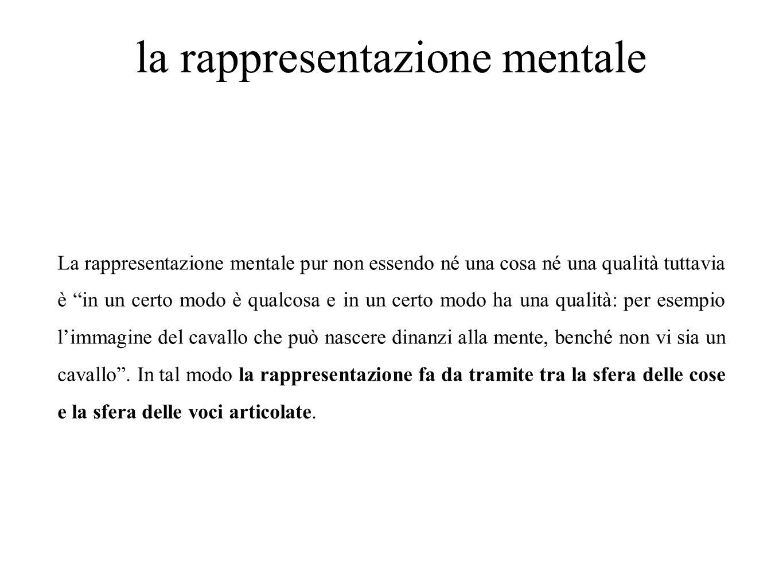 la rappresentazione mentale