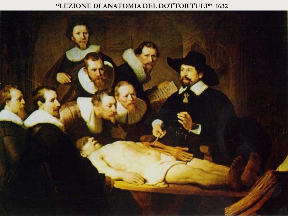 LEZIONE DI ANATOMIA DEL DOTTOR TULP 1632