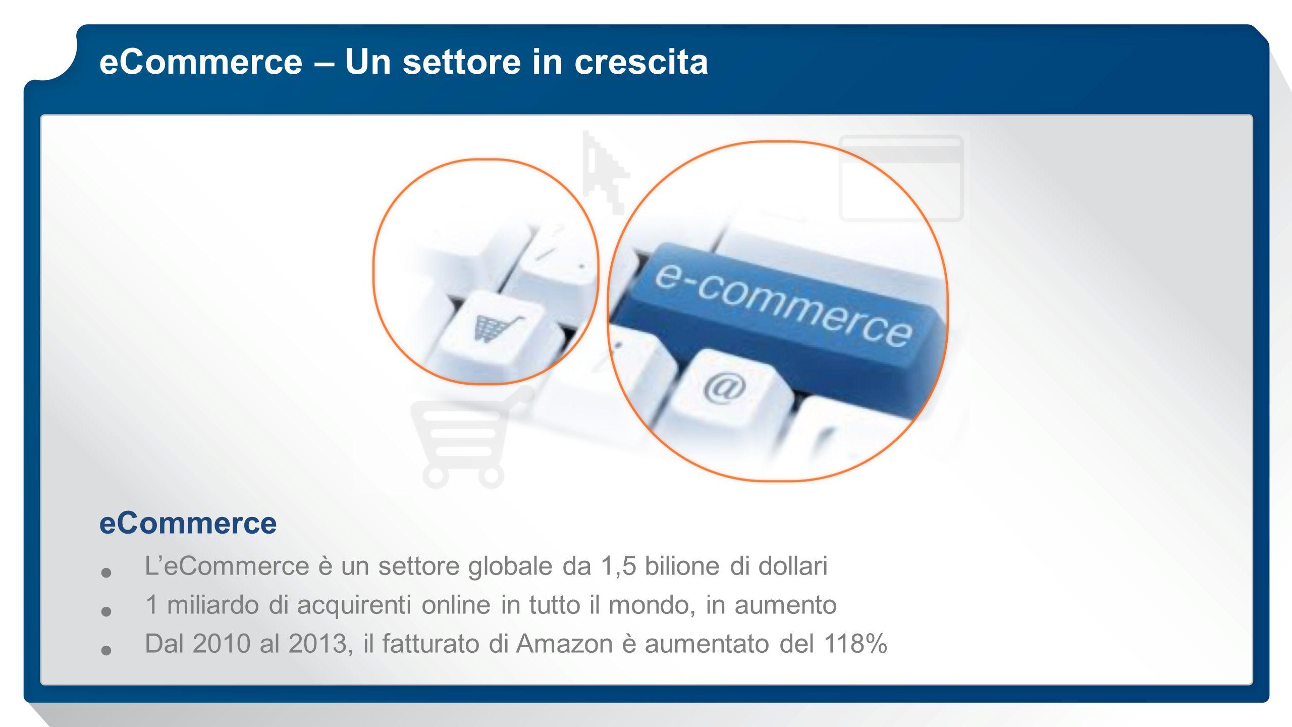 eCommerce – Un settore in crescita