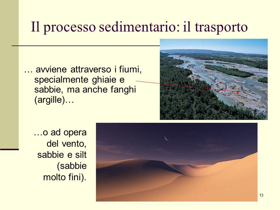 Il processo sedimentario: il trasporto