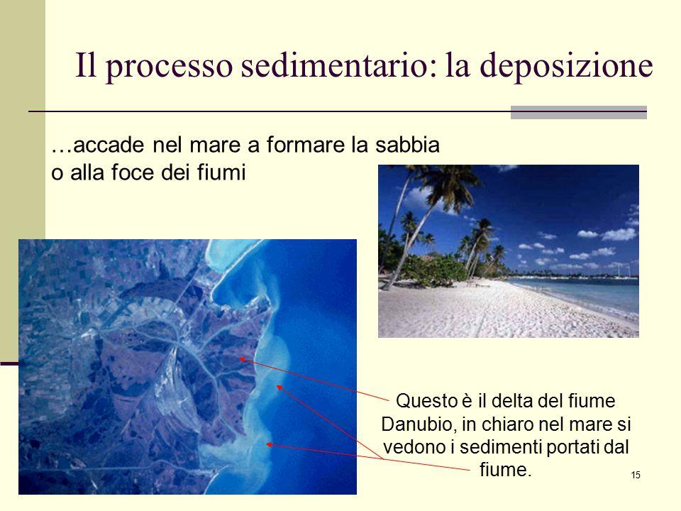 Il processo sedimentario: la deposizione